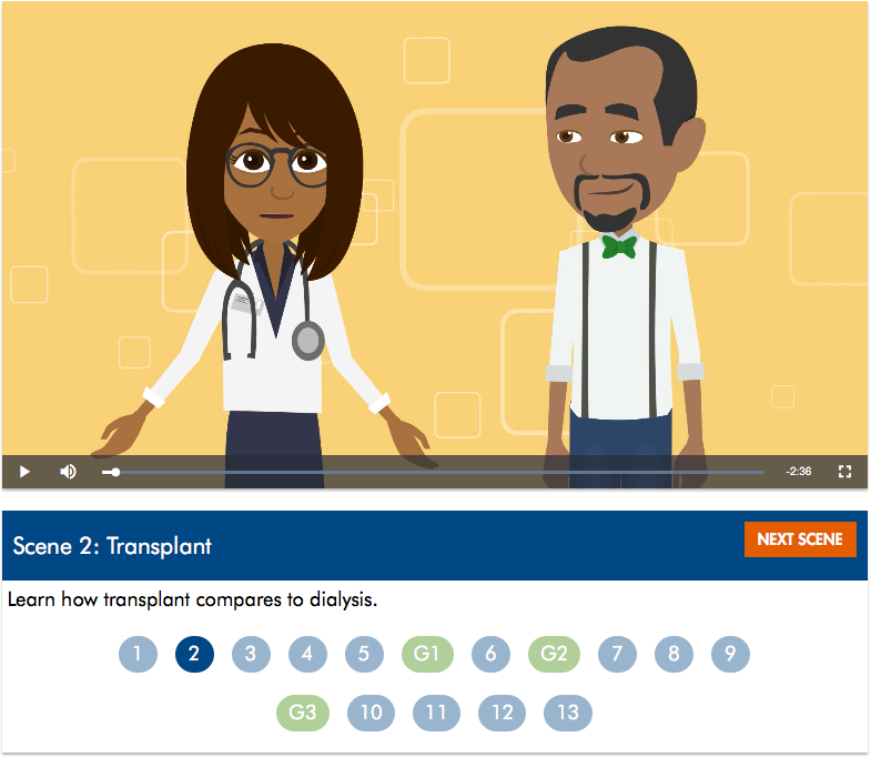 My Transplant Coach A Decision Aid For Patients With Kidney Failure Explore Transplant